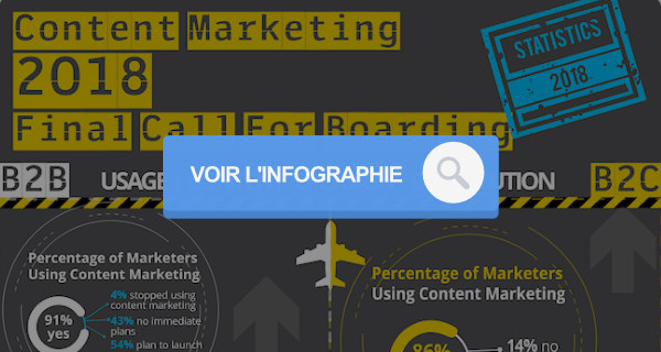 infographie sur le content marketing