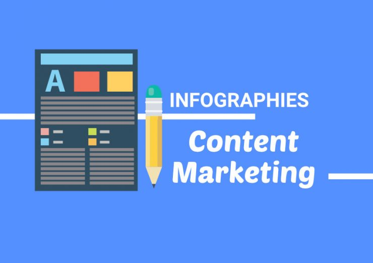 infographies sur le content marketing