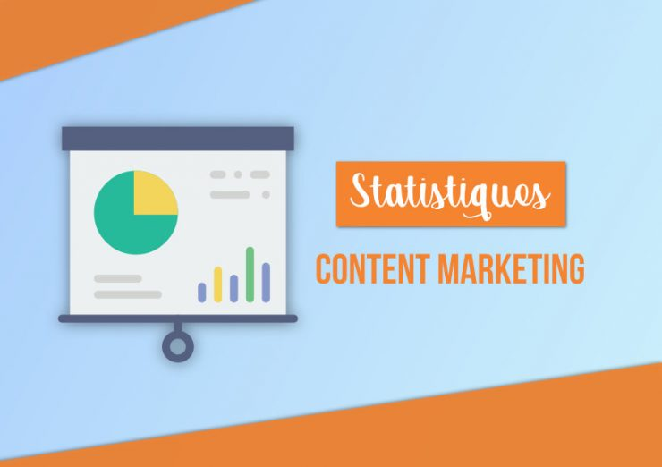 statistiques content marketing