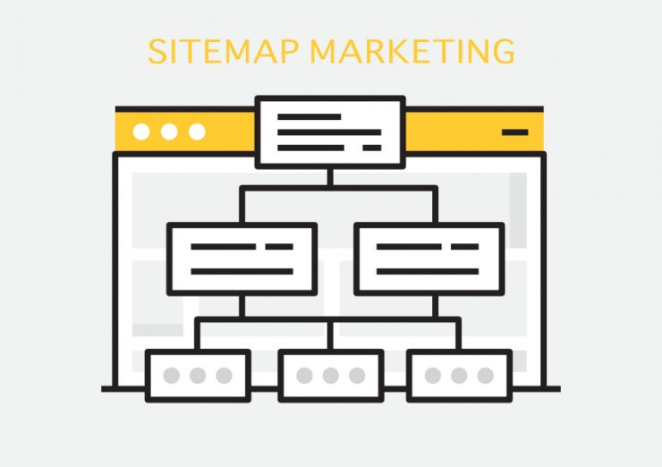 Sitemap marketing