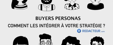 Personas content marketing