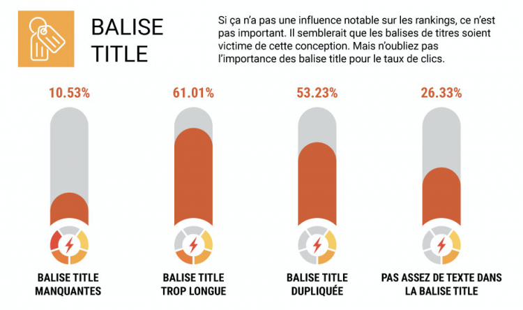 infographie balise ses