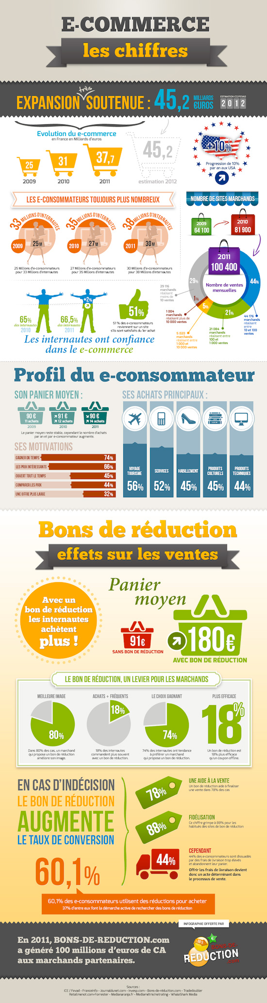 Infographie-ecommerce